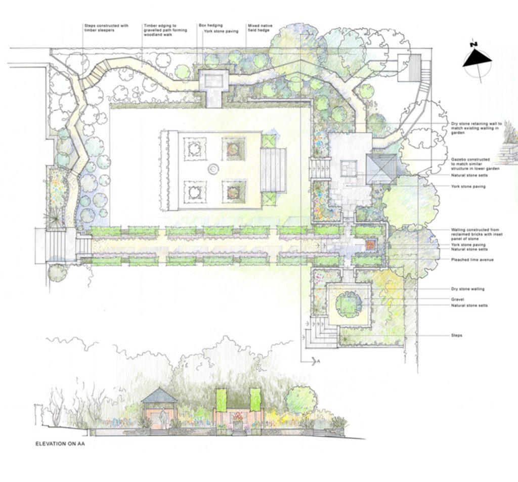 Harrogate Garden Design.